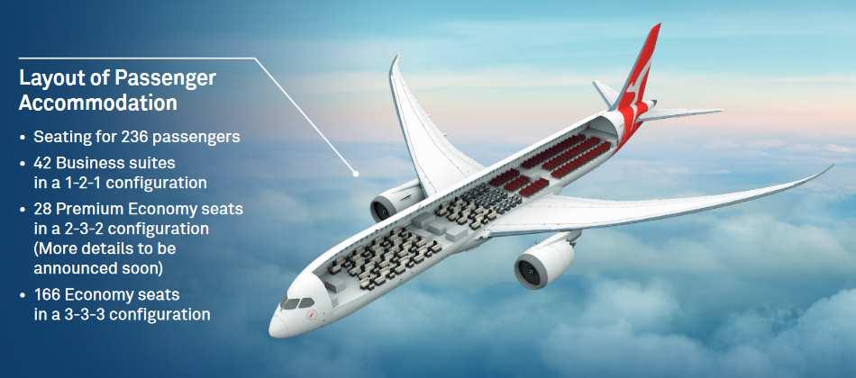 Qantas aggiunge il Boeing 787 Dreamliner alla sua flotta e aggiorna il proprio logo