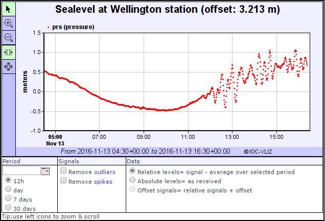 Un terremoto di magnitudo 7.5 ha sconvolto la Nuova Zelanda. Rischio Tsunami