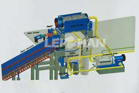 http://www.leizhanworld.com/coating-board-paper-making-line/d-type-hydrapulper-continuous-pulping-system/