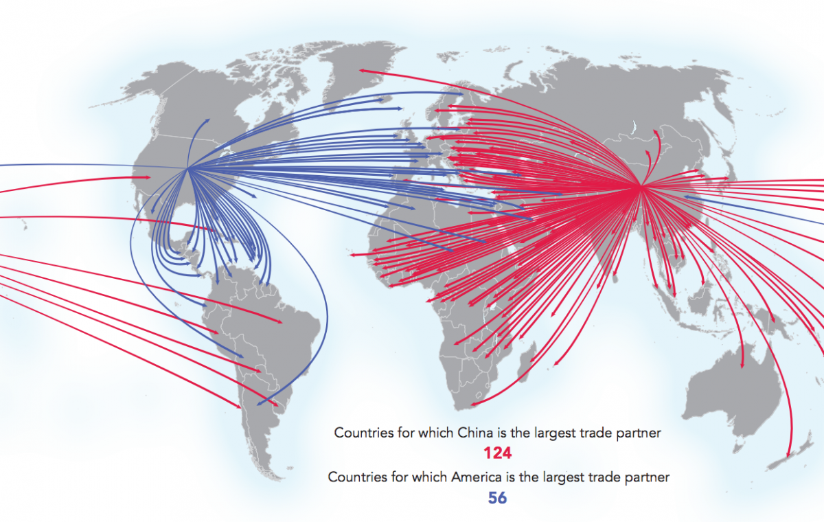 Uno Sguardo All'Impero Commerciale Cinese