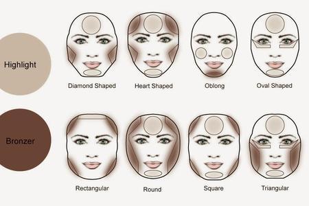 I segreti del contouring: come sfruttare il chiaroscuro per un make up perfetto