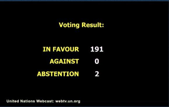 Vittoria di Cuba: 191 paesi a favore per l'eliminazione dell'embargo e 2 astensioni!