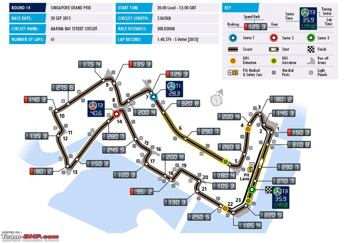 Orario e diretta TV di qualifiche e gara per il weekend giapponese a Singapore!